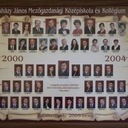 2004 12.c